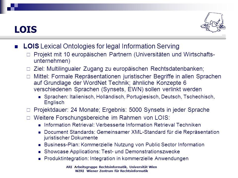 ARI Arbeitsgruppe Rechtsinformatik, Universität Wien WZRI Wiener Zentrum für Rechtsinformatik LOIS LOIS Lexical Ontologies for legal Information Servi