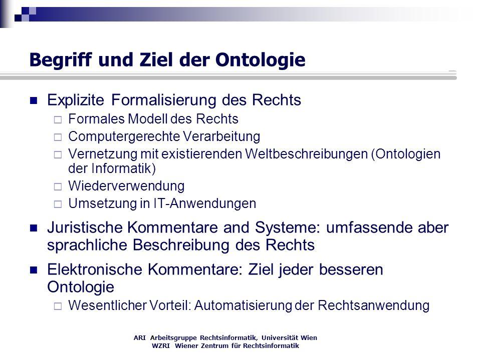ARI Arbeitsgruppe Rechtsinformatik, Universität Wien WZRI Wiener Zentrum für Rechtsinformatik Begriff und Ziel der Ontologie Explizite Formalisierung