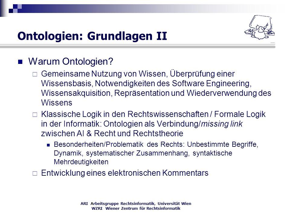 ARI Arbeitsgruppe Rechtsinformatik, Universität Wien WZRI Wiener Zentrum für Rechtsinformatik Projekte/ FBO Frames-basierte Ontologie, van Kralingen und Visser Ziel: Entwicklungstechniken für juristische Wissenssysteme zu verbessern; Wiederverwendung von Wissensspezifikationen Aufbau: Allgemeine juristische Ontologie, wieder verwendbar, 3 Klassen von Modellierungsprimitiven, für jede Einheit ist eine Framestruktur mit allen relevanten Attributen definiert: Normen: 8 Elemente (Regelnamen, Regeltyp, Kundmachung, Betätigungsfeld, Bedingungen der Anwendung, Normadressat, rechtliche Modalität, Namen von Akten) Aktionen: 14 Elemente (Name der Aktion, Kundmachung, Regelungsgebiet, Agent, Typ der Aktion, Modalität der Mittel, Art der Aktion, zeitliche Aspekte, örtliche Aspekte, Umstände des Stattfindens einer Aktion, Grund für Aktionsdurchführung, Ziel der Aktion, Absicht der Aktion, Konsequenz der Aktion) Begriffsbeschreibung: 7 Elemente (zu beschreibender Begriff, Art des Begriffs, Gewicht eines Faktors, Kundmachung, Regelungsgebiet, Bedingungen zur Anwendung des Begriffs, Beispiele für den Begriff) Normspezifische Ontologie: muss für jede Sub-Domäne neu angelegt werden (Vokabular) Einsatz: Darstellung des niederländischen Arbeitslosenversicherungsgesetzes (Bemessung, Planung)