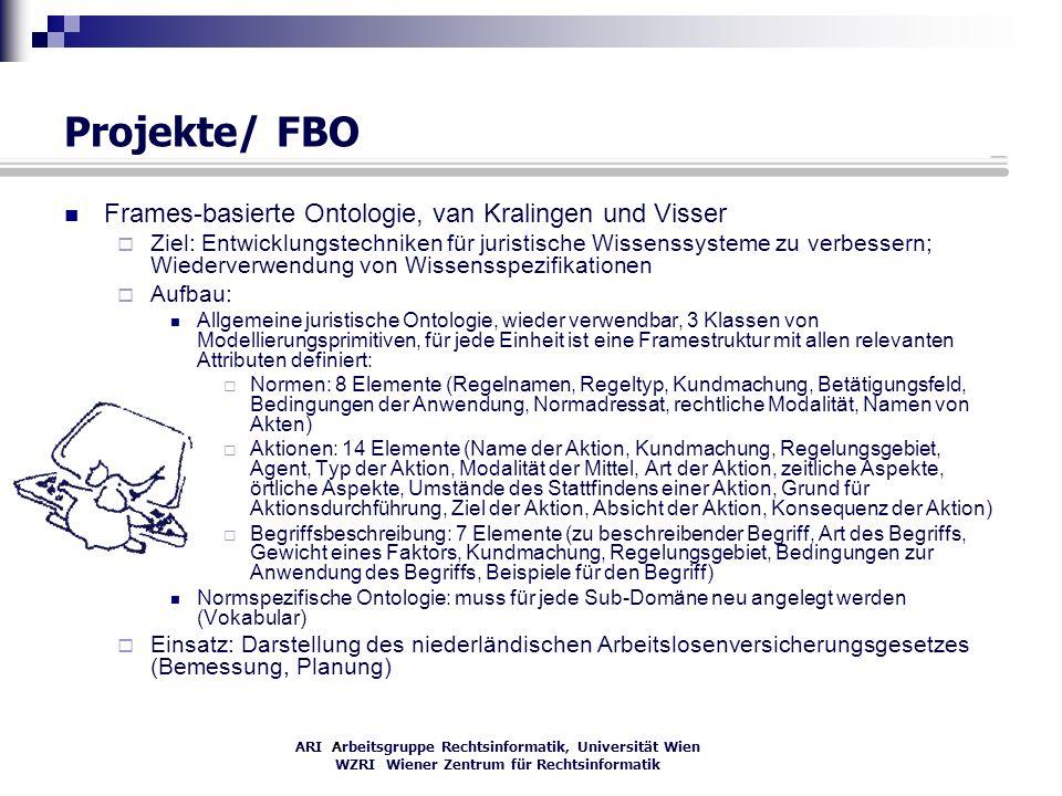 ARI Arbeitsgruppe Rechtsinformatik, Universität Wien WZRI Wiener Zentrum für Rechtsinformatik Projekte/ FBO Frames-basierte Ontologie, van Kralingen u