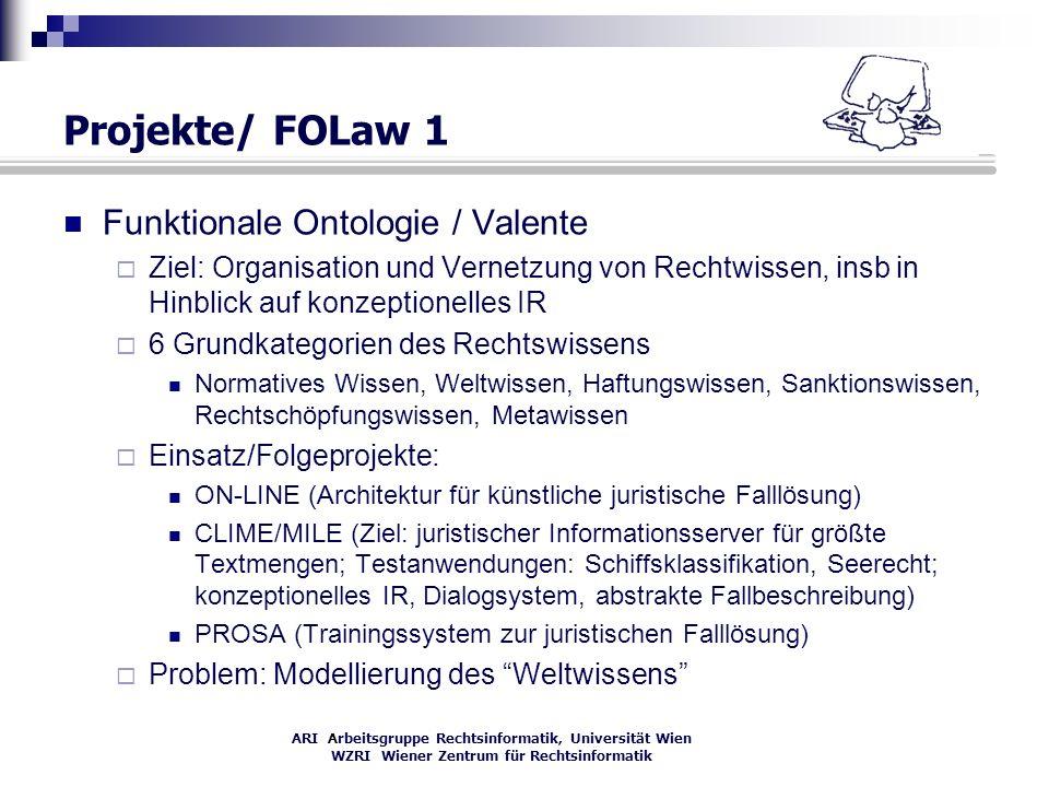 ARI Arbeitsgruppe Rechtsinformatik, Universität Wien WZRI Wiener Zentrum für Rechtsinformatik Modell der Schweighoferschen Ontologie (3) Zwischenschritt: hybrides wissensbasiertes System (Schweighofer 1996/1999) Ausgangspunkt einer Formalisierung ist nicht mehr das Informationssystem, sondern ein (mehr oder weniger) effizientes hybrides wissensbasiertes System Sämtliche Analysen werden (semi)automatisch erstellt Normen als logische Sätze (materielle Regeln) oder Prozessdiagramme (zB SoftLaw) Klassifikation (zB GHSOM, LabelSOM) Verweisungen (zB AustLII, SiteSeer) Begriffsanalyse (zB KONTERM) Zusammenfassungen (zB KONTERM, FLEXICON) Textanalyse (zB die Forschungen in Leuven, Wien, Pittsburgh, Amherst etc.)