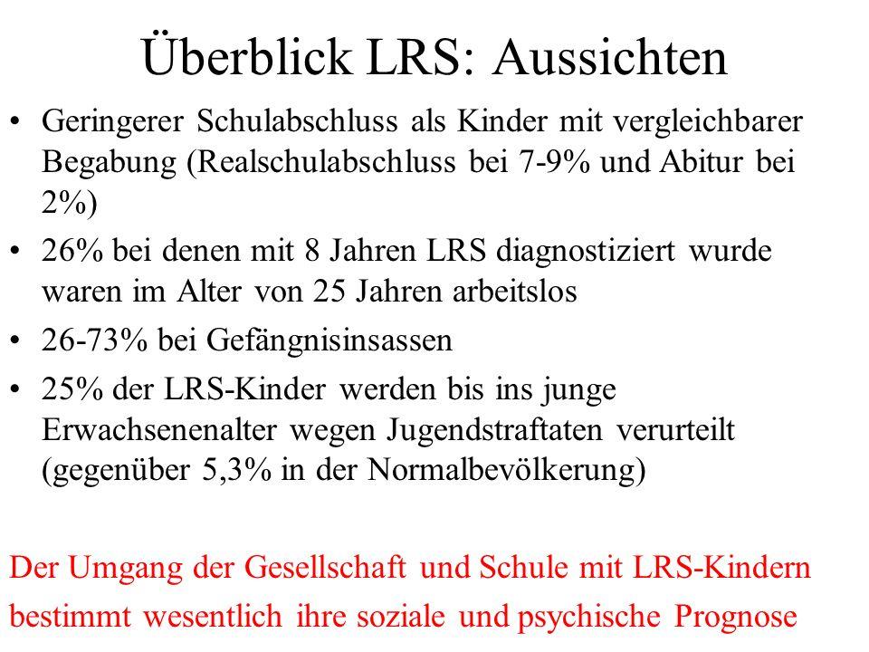 Überblick LRS: Aussichten Geringerer Schulabschluss als Kinder mit vergleichbarer Begabung (Realschulabschluss bei 7-9% und Abitur bei 2%) 26% bei den
