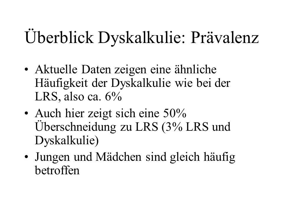 Überblick Dyskalkulie: Prävalenz Aktuelle Daten zeigen eine ähnliche Häufigkeit der Dyskalkulie wie bei der LRS, also ca. 6% Auch hier zeigt sich eine