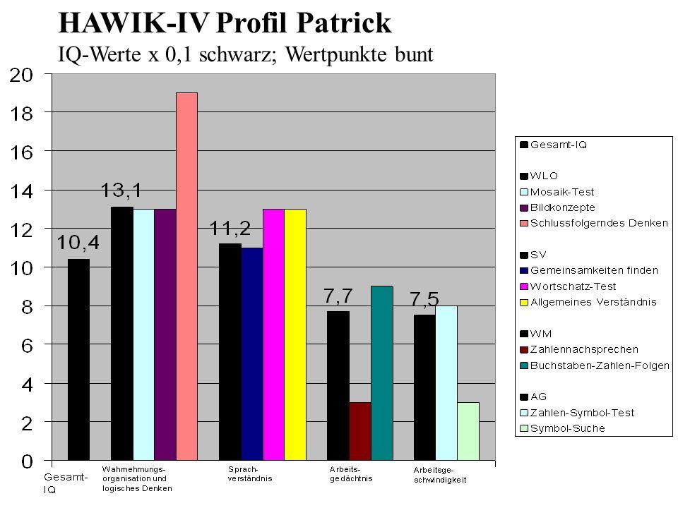 HAWIK-IV Profil Patrick IQ-Werte x 0,1 schwarz; Wertpunkte bunt