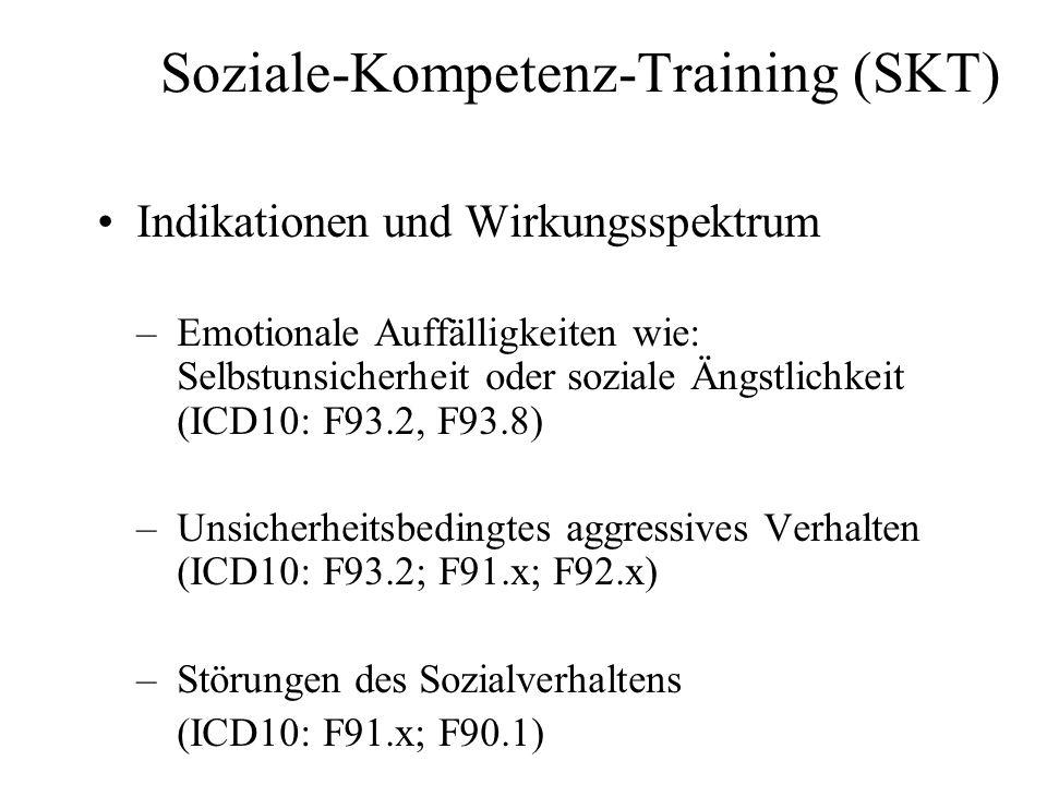 Soziale-Kompetenz-Training (SKT) Indikationen und Wirkungsspektrum –Emotionale Auffälligkeiten wie: Selbstunsicherheit oder soziale Ängstlichkeit (ICD