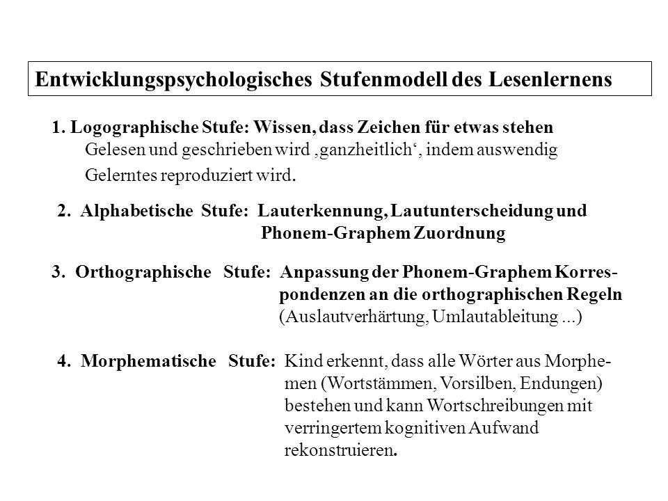 Entwicklungspsychologisches Stufenmodell des Lesenlernens 1. Logographische Stufe: Wissen, dass Zeichen für etwas stehen Gelesen und geschrieben wird