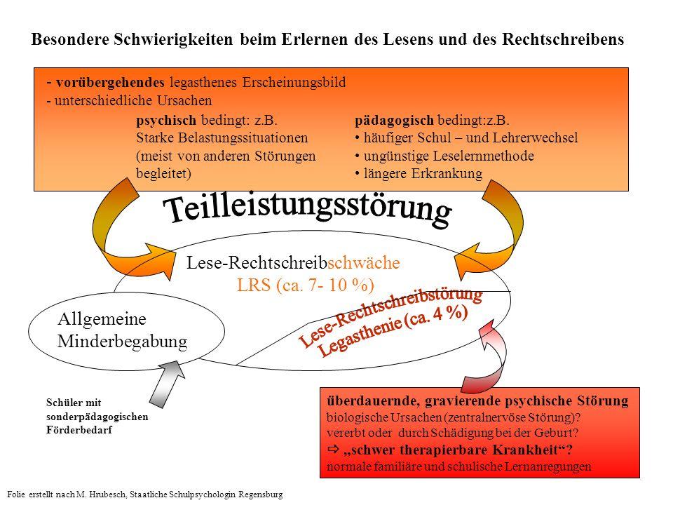 Zur Unterscheidung zwischen Legasthenie und LRS Lese- Rechtschreibstörung (ca.