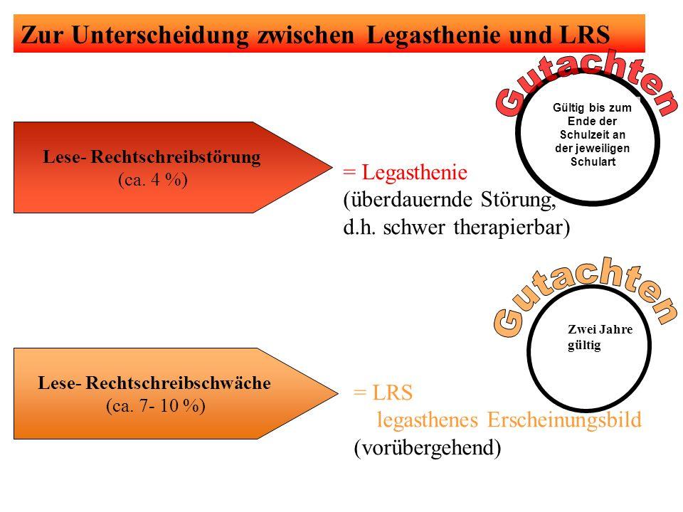 Zur Unterscheidung zwischen Legasthenie und LRS Lese- Rechtschreibstörung (ca. 4 %) = Legasthenie (überdauernde Störung, d.h. schwer therapierbar) Les