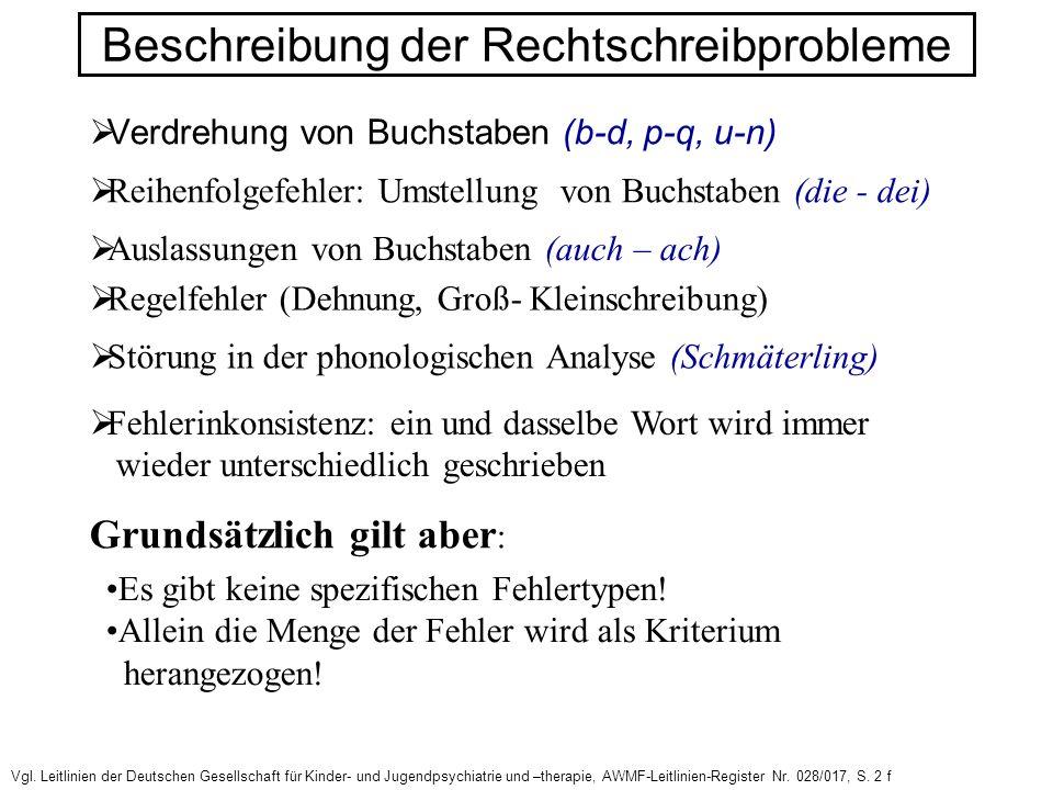 Beschreibung der Rechtschreibprobleme Verdrehung von Buchstaben (b-d, p-q, u-n) Reihenfolgefehler: Umstellung von Buchstaben (die - dei) Auslassungen