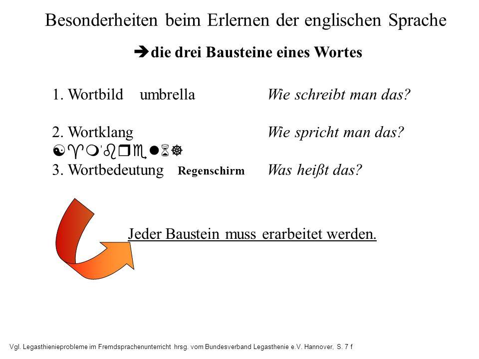 Besonderheiten beim Erlernen der englischen Sprache die drei Bausteine eines Wortes 1. Wortbild umbrellaWie schreibt man das? 2. Wortklang ' Wie spric