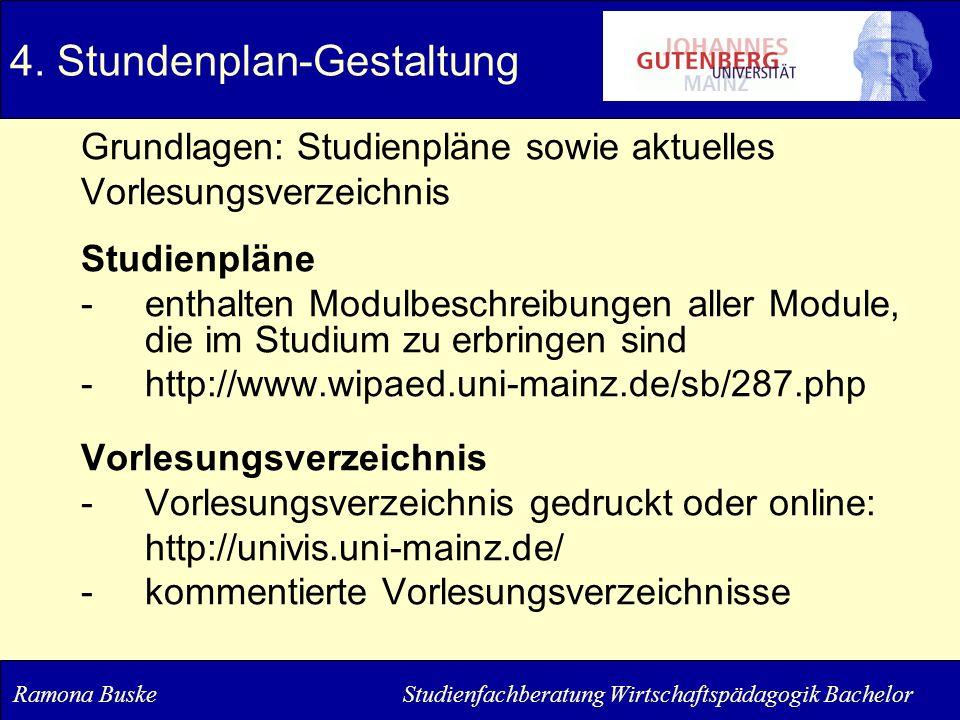 4. Stundenplan-Gestaltung Grundlagen: Studienpläne sowie aktuelles Vorlesungsverzeichnis Studienpläne -enthalten Modulbeschreibungen aller Module, die