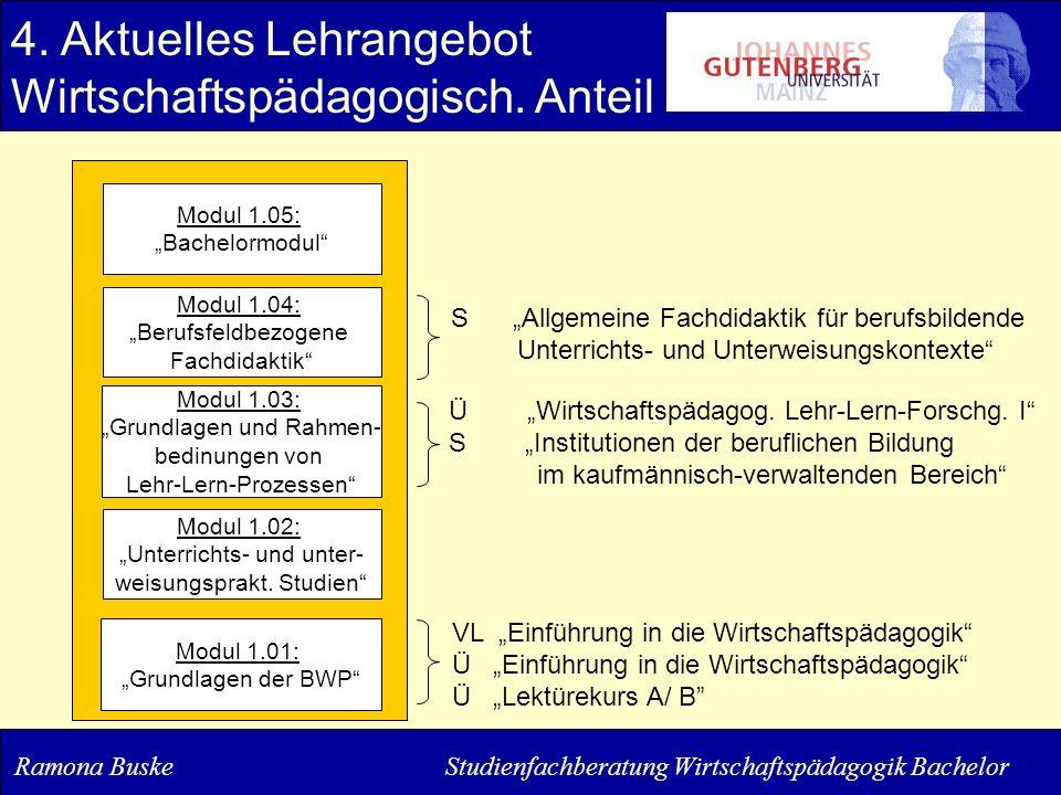4. Aktuelles Lehrangebot Wirtschaftspädagogisch. Anteil Modul 1.01: Grundlagen der BWP Modul 1.03: Grundlagen und Rahmen- bedinungen von Lehr-Lern-Pro