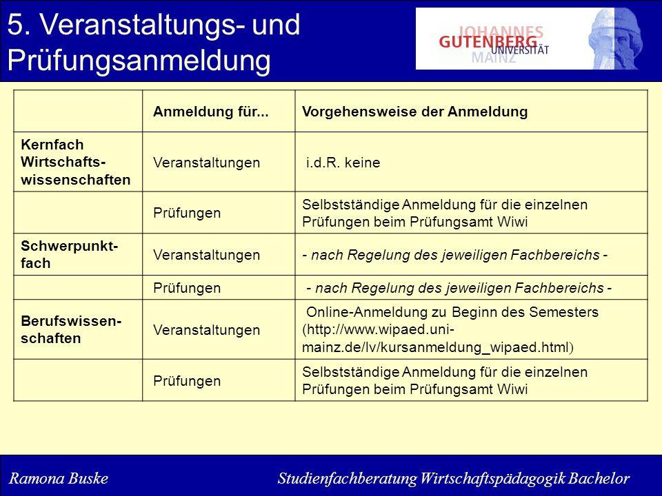 Anmeldung für...Vorgehensweise der Anmeldung Kernfach Wirtschafts- wissenschaften Veranstaltungen i.d.R. keine Prüfungen Selbstständige Anmeldung für