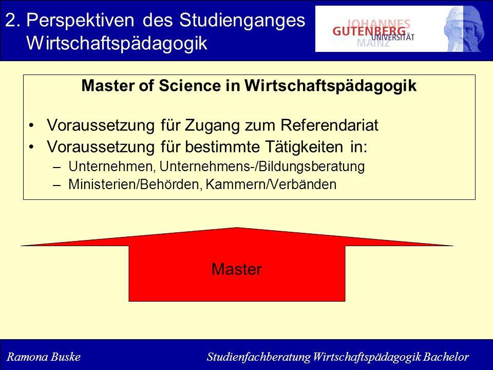 2. Perspektiven des Studienganges Wirtschaftspädagogik Master of Science in Wirtschaftspädagogik Voraussetzung für Zugang zum Referendariat Voraussetz