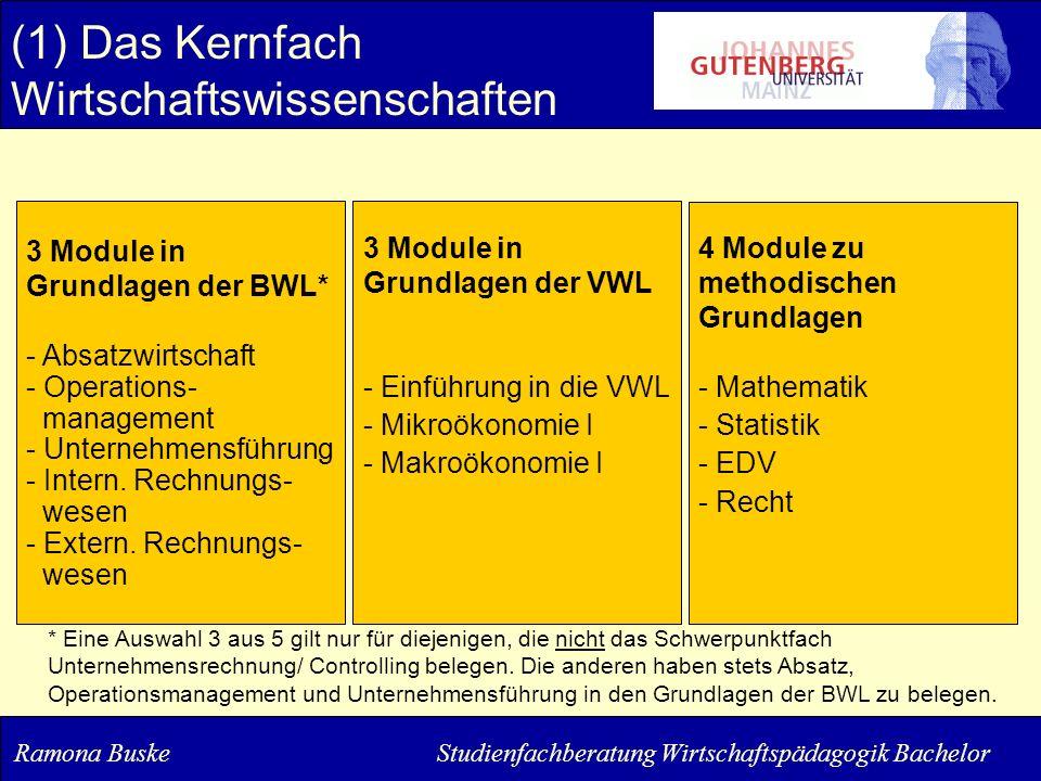 (1) Das Kernfach Wirtschaftswissenschaften 3 Module in Grundlagen der BWL* - Absatzwirtschaft - Operations- management - Unternehmensführung - Intern.