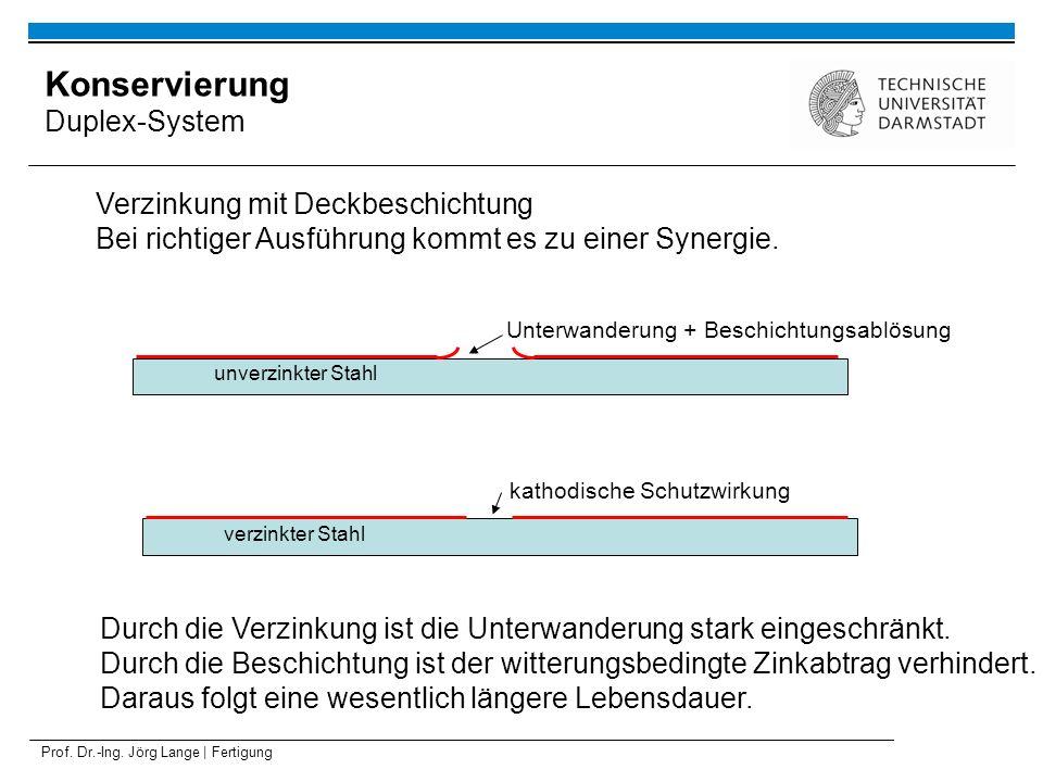 Prof. Dr.-Ing. Jörg Lange | Fertigung unverzinkter Stahl verzinkter Stahl kathodische Schutzwirkung Durch die Verzinkung ist die Unterwanderung stark