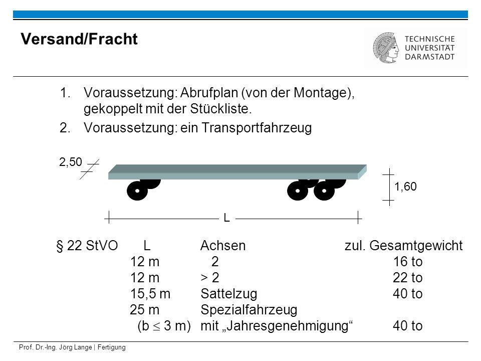 Prof. Dr.-Ing. Jörg Lange | Fertigung 1.Voraussetzung: Abrufplan (von der Montage), gekoppelt mit der Stückliste. 2.Voraussetzung: ein Transportfahrze