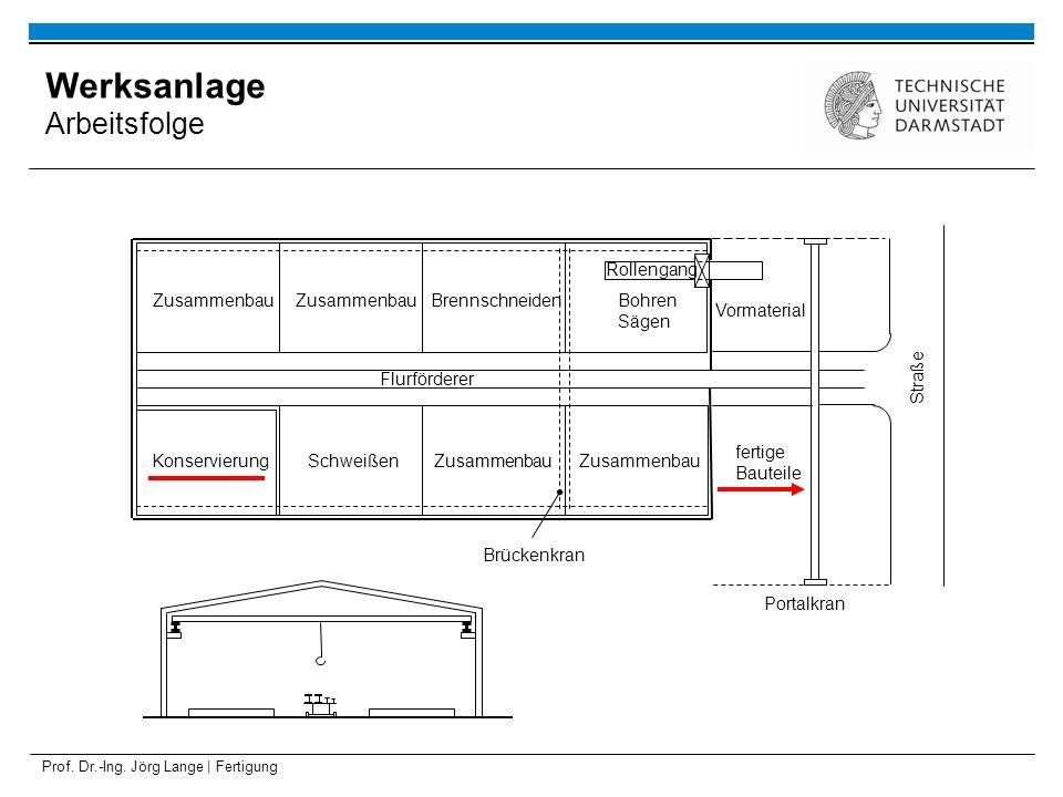 Prof. Dr.-Ing. Jörg Lange | Fertigung Werksanlage Arbeitsfolge