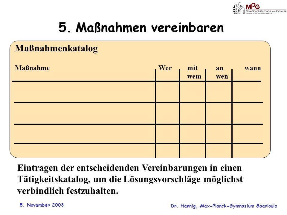 5. November 2003 Dr. Hannig, Max-Planck-Gymnasium Saarlouis 5. Maßnahmen vereinbaren Maßnahmenkatalog Maßnahme Wer mit an wann wemwen Eintragen der en