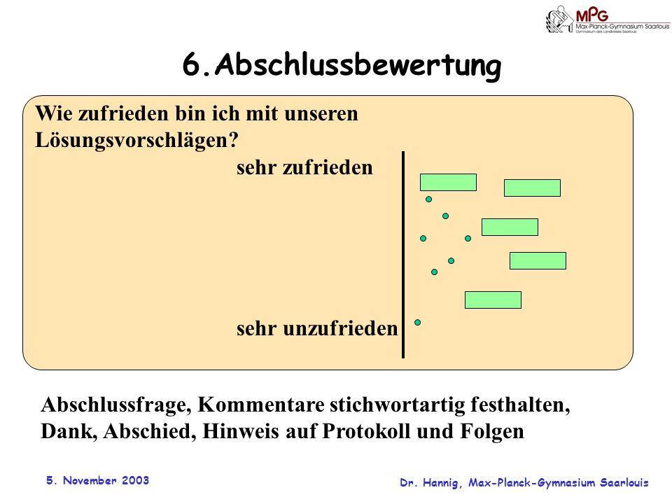 5. November 2003 Dr. Hannig, Max-Planck-Gymnasium Saarlouis 6.Abschlussbewertung Wie zufrieden bin ich mit unseren Lösungsvorschlägen? sehr zufrieden