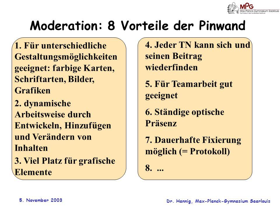 5. November 2003 Dr. Hannig, Max-Planck-Gymnasium Saarlouis Moderation: 8 Vorteile der Pinwand 1. Für unterschiedliche Gestaltungsmöglichkeiten geeign