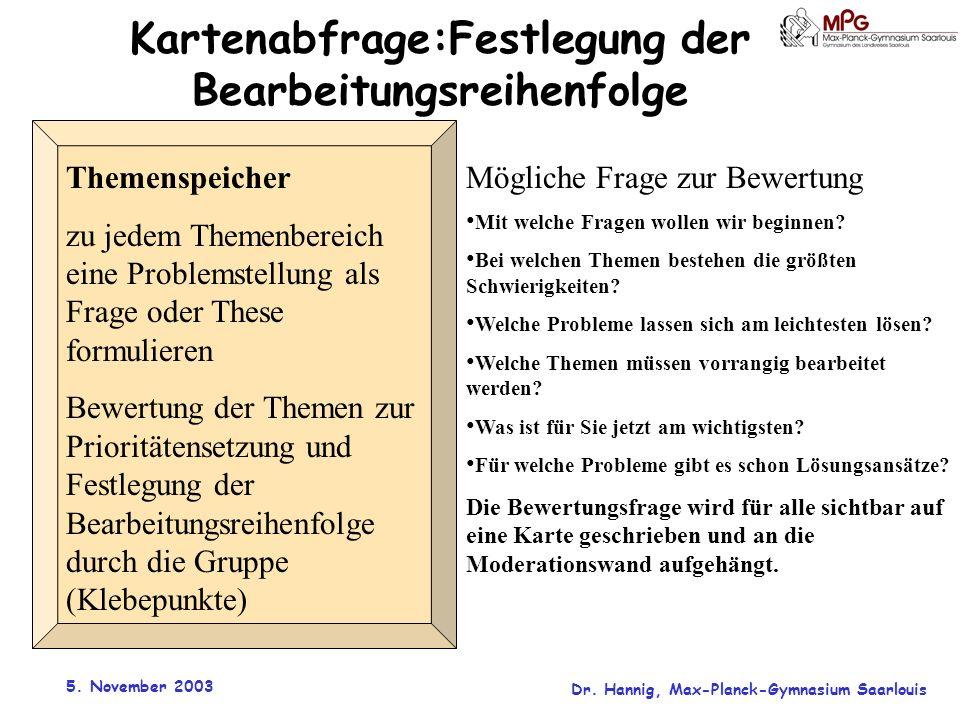 5. November 2003 Dr. Hannig, Max-Planck-Gymnasium Saarlouis Kartenabfrage:Festlegung der Bearbeitungsreihenfolge Themenspeicher zu jedem Themenbereich