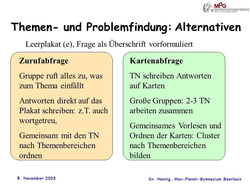 5. November 2003 Dr. Hannig, Max-Planck-Gymnasium Saarlouis Themen- und Problemfindung: Alternativen Leerplakat (e), Frage als Überschrift vorformulie