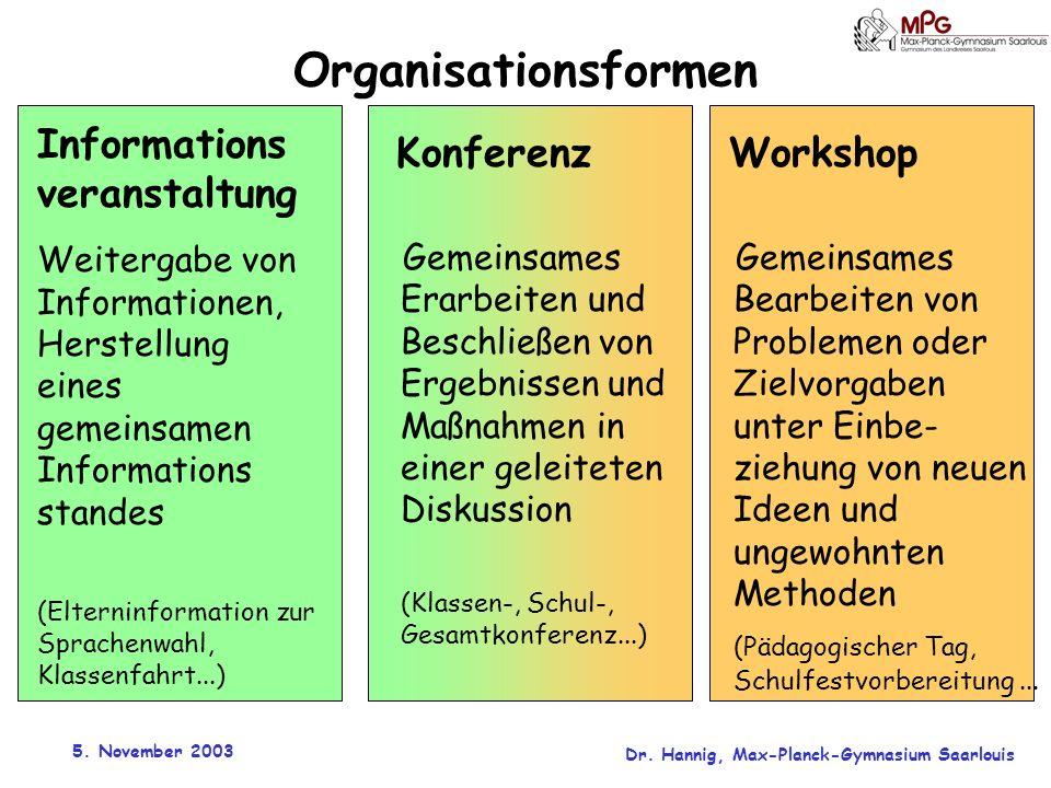 5. November 2003 Dr. Hannig, Max-Planck-Gymnasium Saarlouis Organisationsformen Konferenz Gemeinsames Erarbeiten und Beschließen von Ergebnissen und M