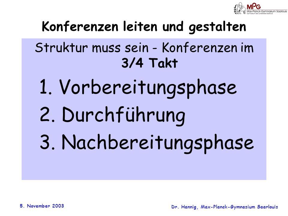 5. November 2003 Dr. Hannig, Max-Planck-Gymnasium Saarlouis Konferenzen leiten und gestalten Struktur muss sein - Konferenzen im 3/4 Takt 1. Vorbereit