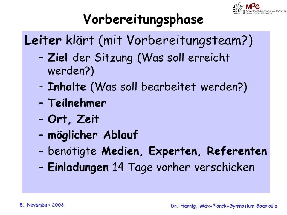 5. November 2003 Dr. Hannig, Max-Planck-Gymnasium Saarlouis Vorbereitungsphase Leiter klärt (mit Vorbereitungsteam?) –Ziel der Sitzung (Was soll errei