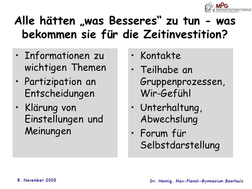 5. November 2003 Dr. Hannig, Max-Planck-Gymnasium Saarlouis Alle hätten was Besseres zu tun - was bekommen sie für die Zeitinvestition? Informationen