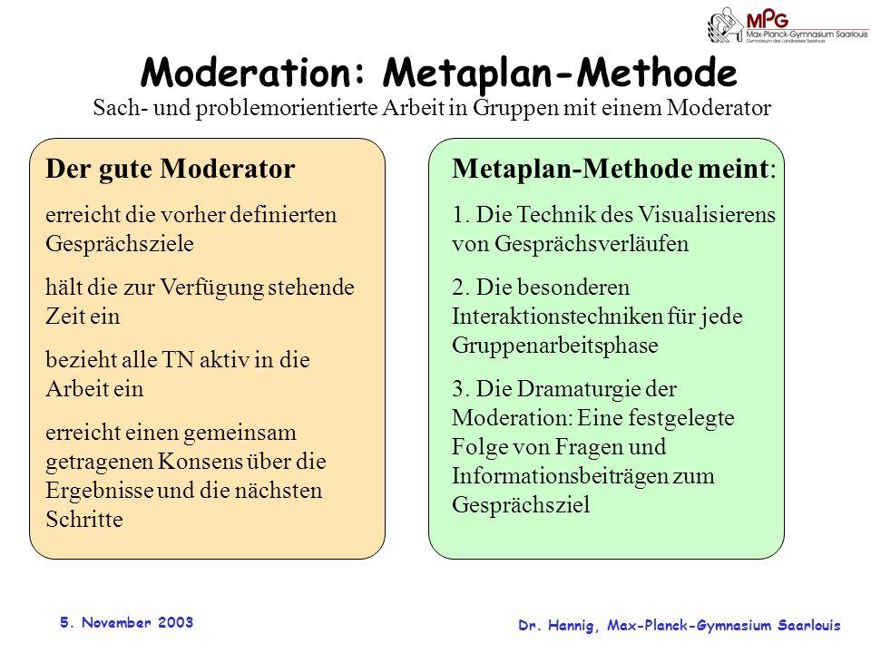 5. November 2003 Dr. Hannig, Max-Planck-Gymnasium Saarlouis Moderation: Metaplan-Methode Sach- und problemorientierte Arbeit in Gruppen mit einem Mode