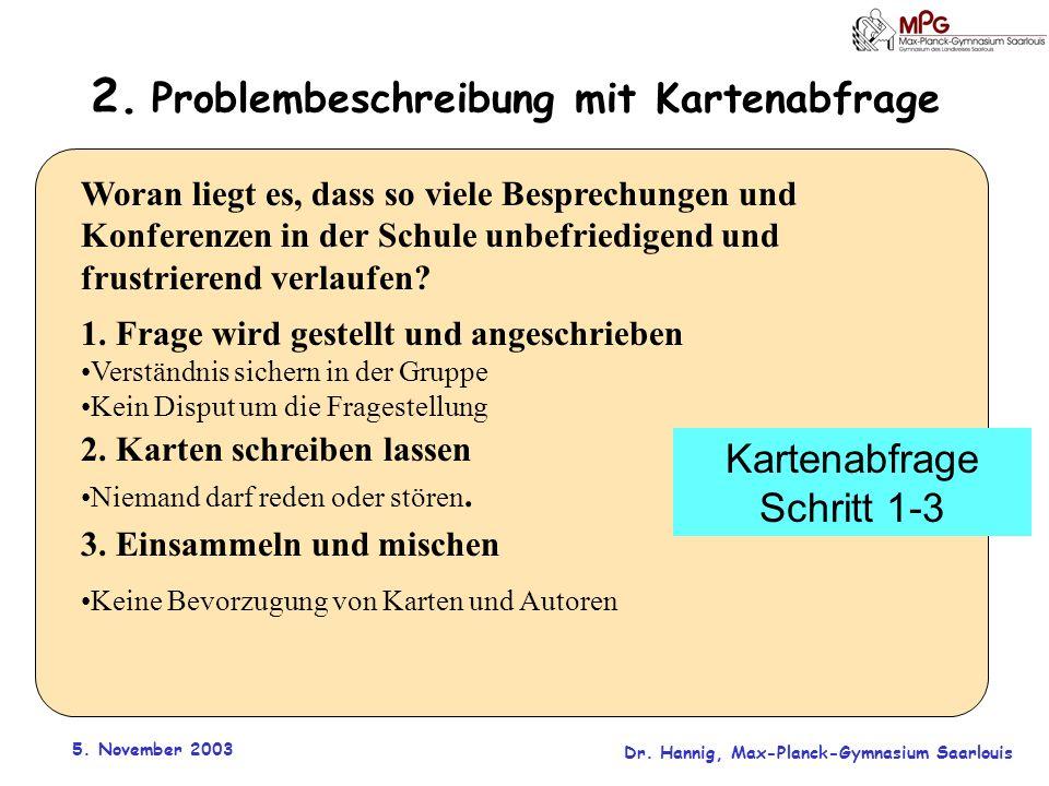 5. November 2003 Dr. Hannig, Max-Planck-Gymnasium Saarlouis 2. Problembeschreibung mit Kartenabfrage Woran liegt es, dass so viele Besprechungen und K