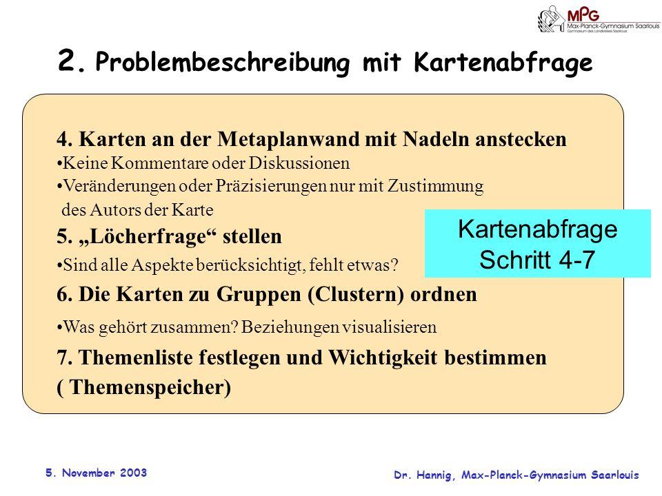5. November 2003 Dr. Hannig, Max-Planck-Gymnasium Saarlouis 2. Problembeschreibung mit Kartenabfrage 4. Karten an der Metaplanwand mit Nadeln anstecke