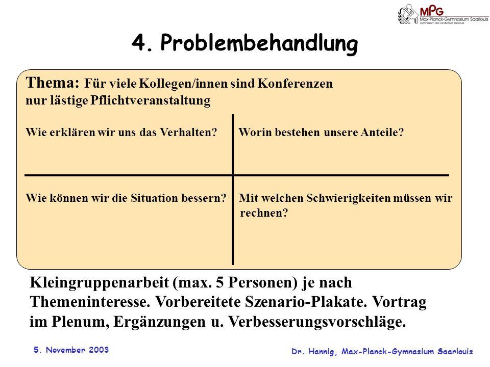 5. November 2003 Dr. Hannig, Max-Planck-Gymnasium Saarlouis 4. Problembehandlung Thema: Für viele Kollegen/innen sind Konferenzen nur lästige Pflichtv