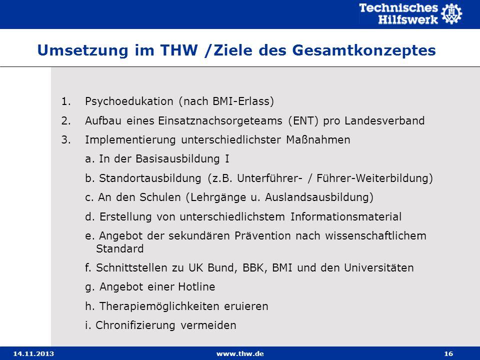 14.11.2013www.thw.de16 1.Psychoedukation (nach BMI-Erlass) 2.Aufbau eines Einsatznachsorgeteams (ENT) pro Landesverband 3.Implementierung unterschiedl