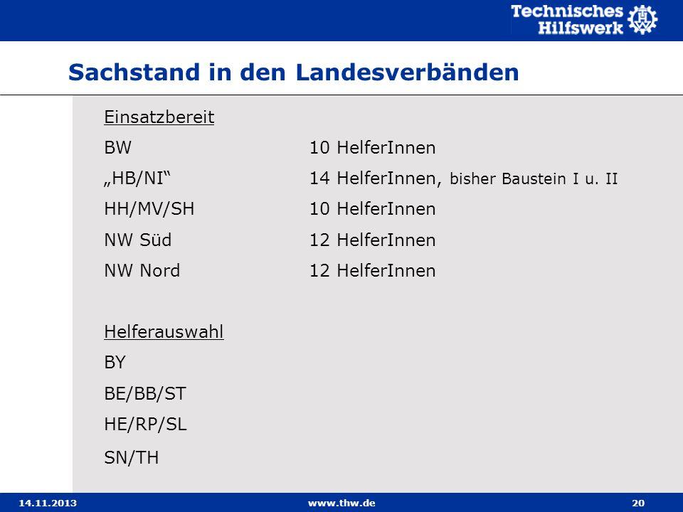 14.11.2013www.thw.de20 Sachstand in den Landesverbänden Einsatzbereit BW10 HelferInnen HB/NI14 HelferInnen, bisher Baustein I u. II HH/MV/SH10 HelferI