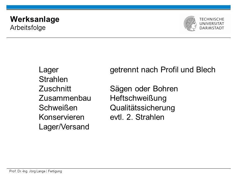 Prof. Dr.-Ing. Jörg Lange | Fertigung Werksanlage Arbeitsfolge Lagergetrennt nach Profil und Blech Strahlen ZuschnittSägen oder Bohren ZusammenbauHeft