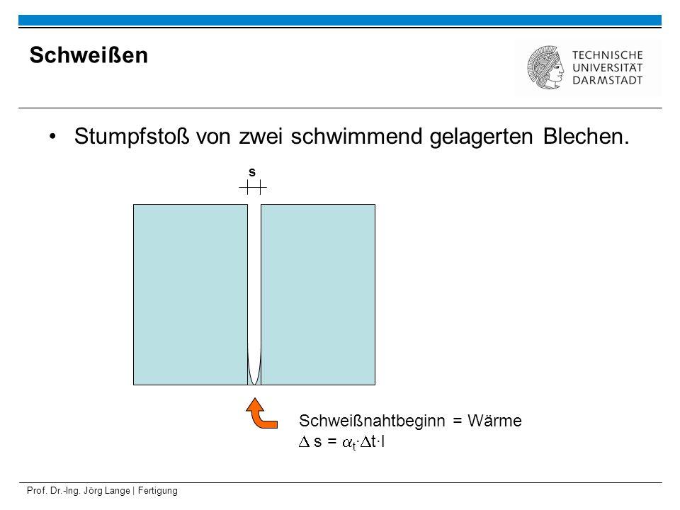 Prof. Dr.-Ing. Jörg Lange | Fertigung Stumpfstoß von zwei schwimmend gelagerten Blechen. s Schweißnahtbeginn = Wärme s = t tl Schweißen