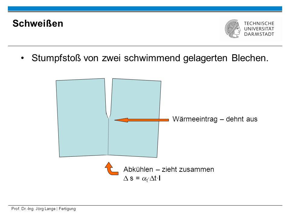 Prof. Dr.-Ing. Jörg Lange | Fertigung Abkühlen – zieht zusammen s = t tl Wärmeeintrag – dehnt aus Schweißen Stumpfstoß von zwei schwimmend gelagerten