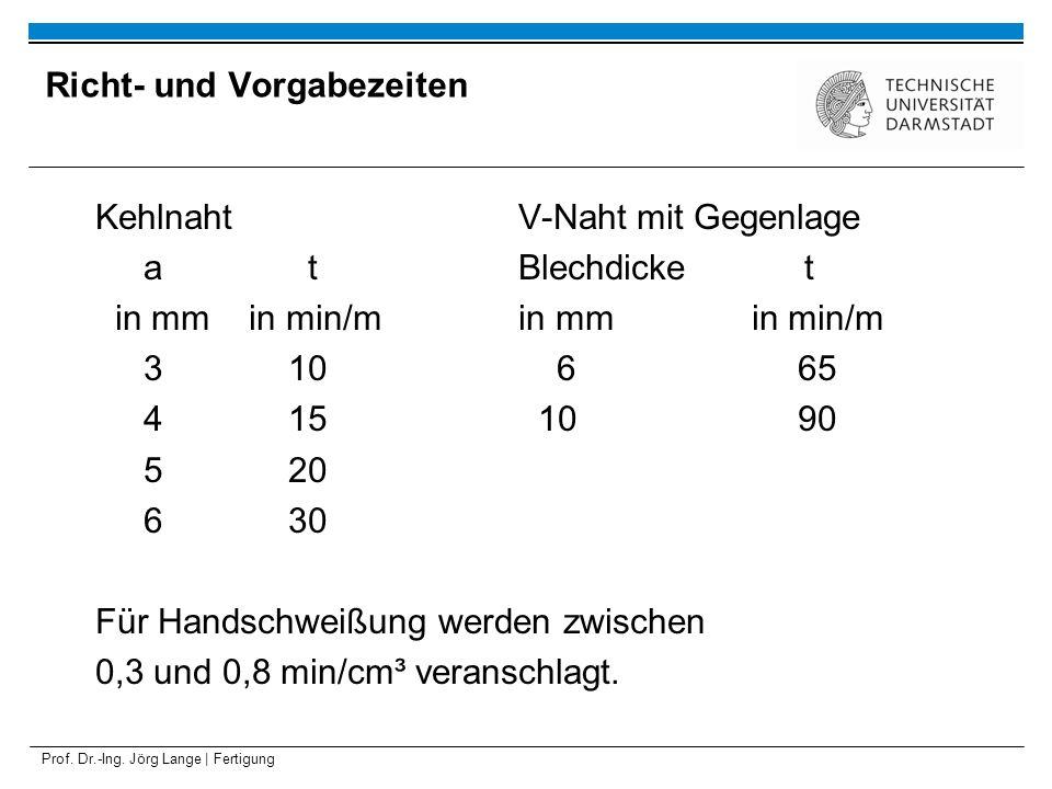 Prof. Dr.-Ing. Jörg Lange | Fertigung Kehlnaht V-Naht mit Gegenlage a t Blechdicke t in mm in min/m in mm in min/m 3 10 665 4 15 1090 5 20 6 30 Für Ha