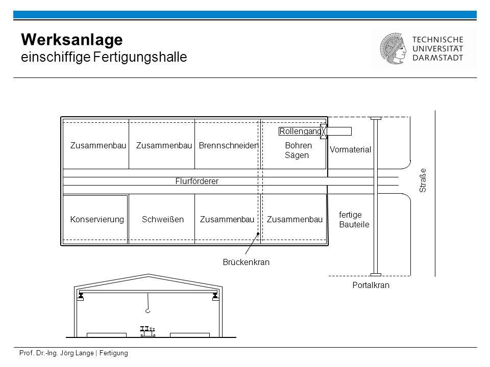 Prof. Dr.-Ing. Jörg Lange | Fertigung Werksanlage einschiffige Fertigungshalle