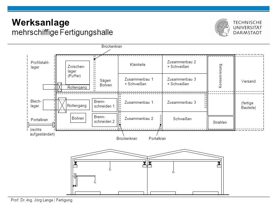 Prof. Dr.-Ing. Jörg Lange | Fertigung Werksanlage mehrschiffige Fertigungshalle