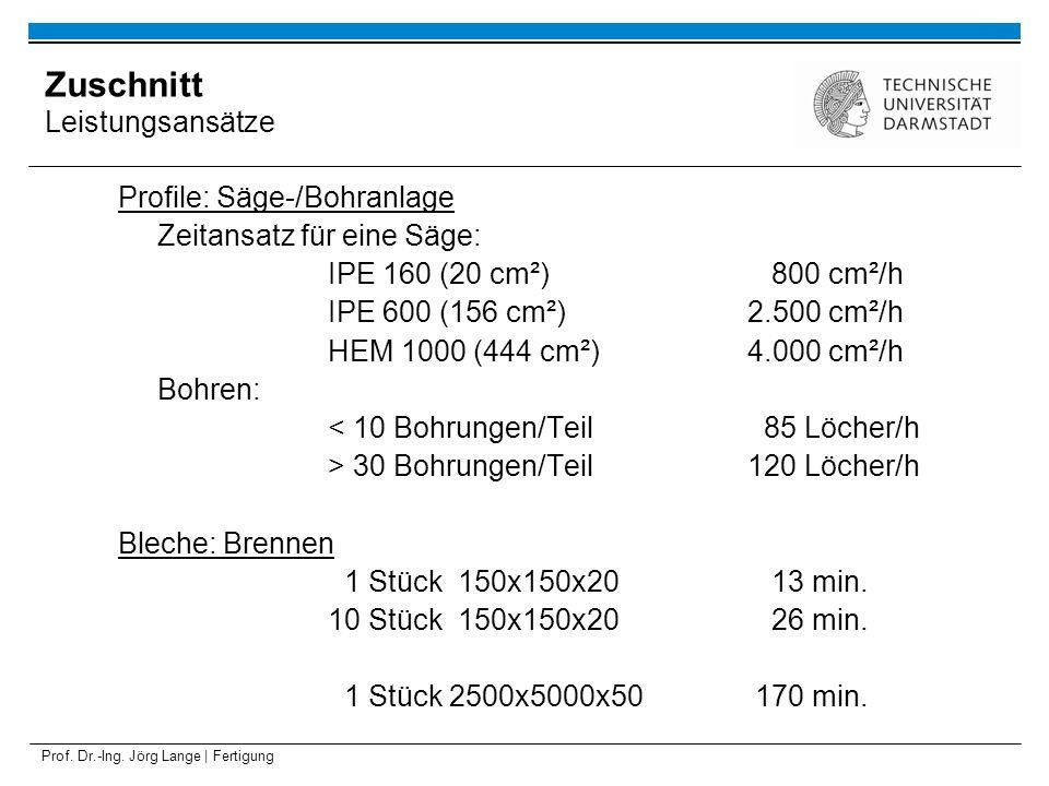 Prof. Dr.-Ing. Jörg Lange | Fertigung Profile: Säge-/Bohranlage Zeitansatz für eine Säge: IPE 160 (20 cm²) 800 cm²/h IPE 600 (156 cm²)2.500 cm²/h HEM