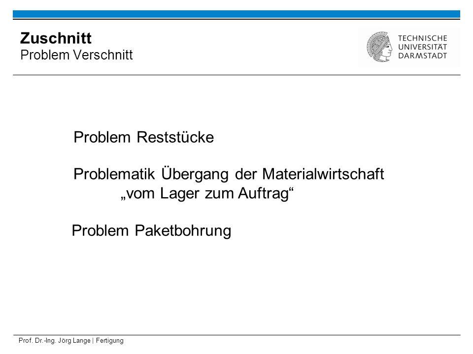 Prof. Dr.-Ing. Jörg Lange | Fertigung Problem Reststücke Problematik Übergang der Materialwirtschaft vom Lager zum Auftrag Problem Paketbohrung Zuschn