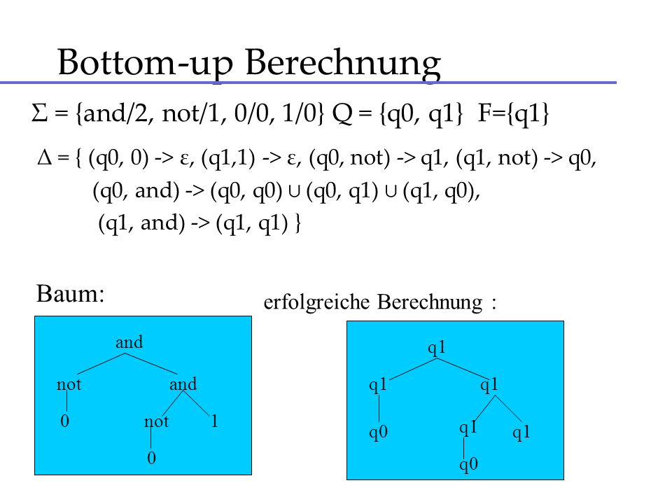 Bottom-up Berechnung Δ = { (q0, 0) -> ε, (q1,1) -> ε, (q0, not) -> q1, (q1, not) -> q0, (q0, and) -> (q0, q0) (q0, q1) (q1, q0), (q1, and) -> (q1, q1)