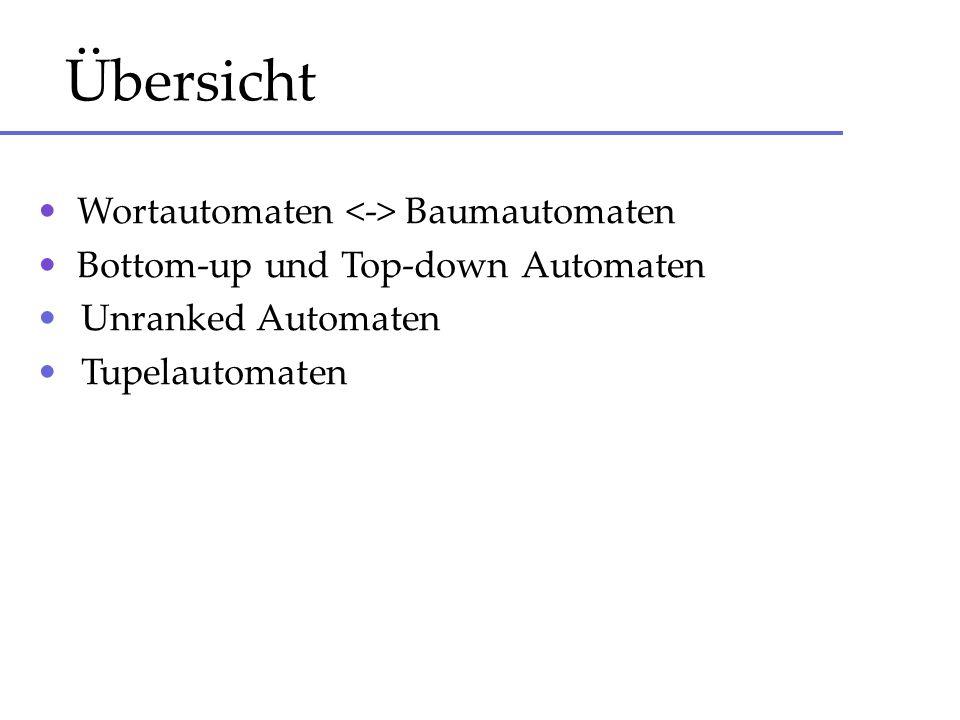 Referenzen H.Comon, M.Dauchet, R.Gilleron, F.Jacquemard, D.Lugiez, S.Tison and M.Tommasi : Tree Automata and its Applications Kap.
