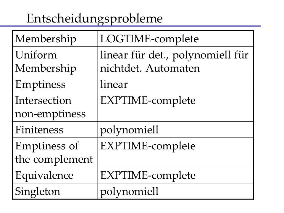 Entscheidungsprobleme MembershipLOGTIME-complete Uniform Membership linear für det., polynomiell für nichtdet. Automaten Emptinesslinear Intersection