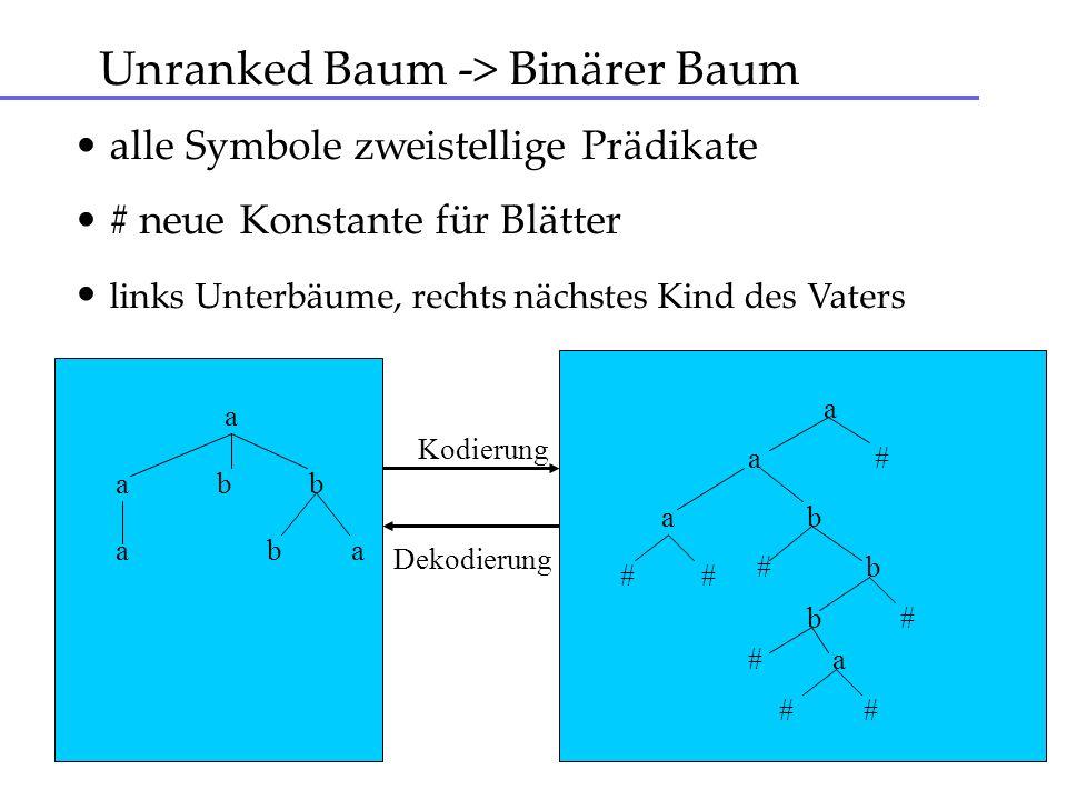 Unranked Baum -> Binärer Baum alle Symbole zweistellige Prädikate # neue Konstante für Blätter links Unterbäume, rechts nächstes Kind des Vaters a abb