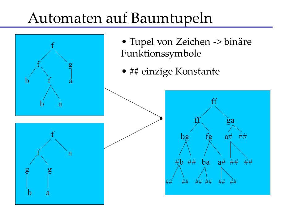 Automaten auf Baumtupeln f f g b f a b a f f a g b a ff ff ga bg fg a# ## #b ## ba a# ## ## ## ## ## Tupel von Zeichen -> binäre Funktionssymbole ## e